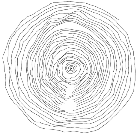 gps circle