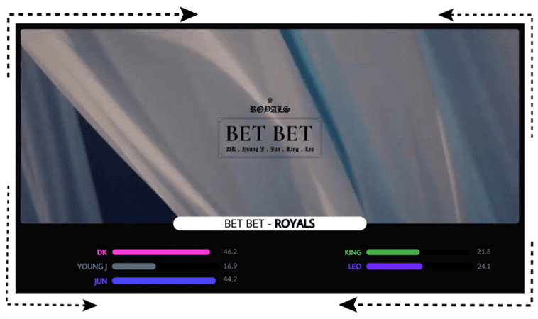 ROYALS [감청색] 'BET BET' Line Distribution