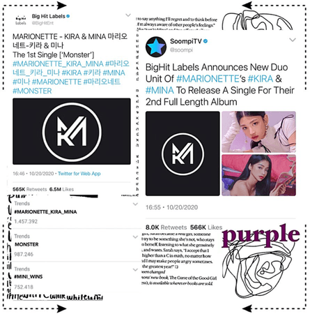 MARIONETTE (마리오네트) Twitter Post + Trends