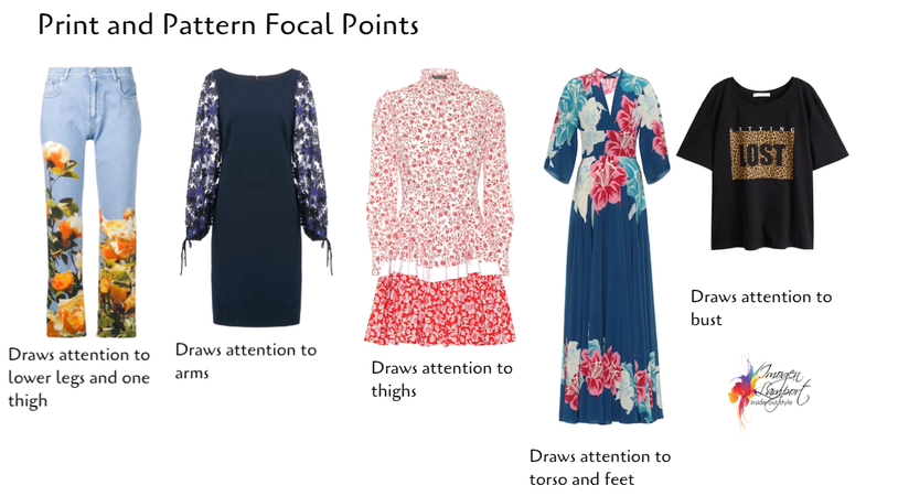 print focal points