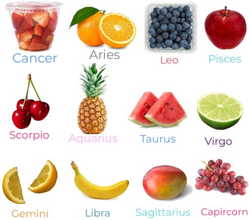 •zodiac signs