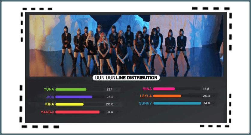 MARIONETTE (마리오네트) 'DUN DUN' Line Distribution