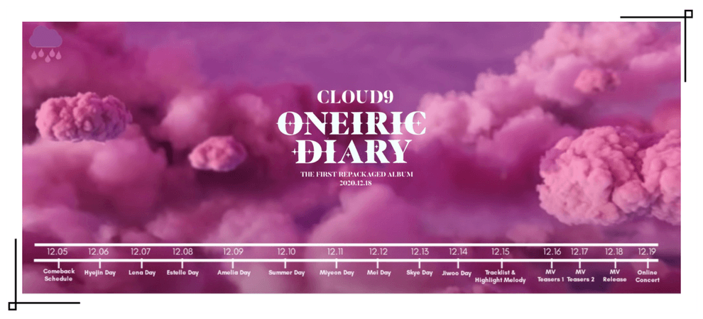 Cloud9 (구름아홉)   Oneiric Diary Schedule   20201206