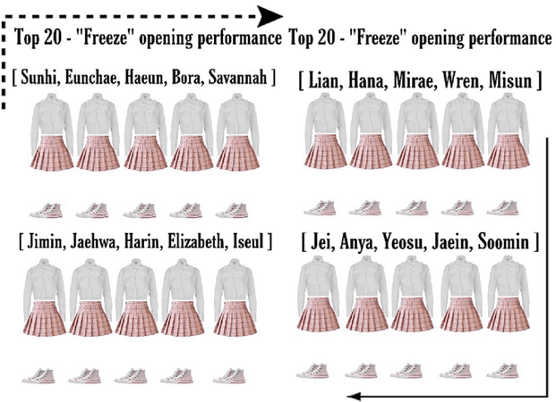 Road To Dreamland FINALE - Freeze opening performance