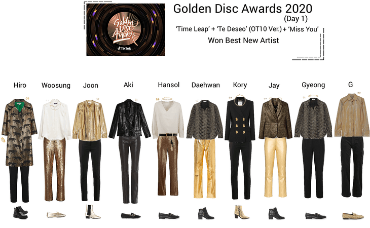 Lynx//Golden Disc Awards 2020