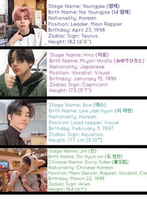 Members (Hyung line)