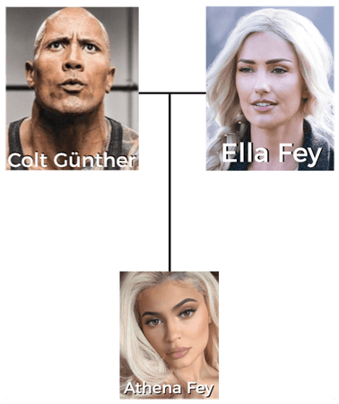 Athena's Family