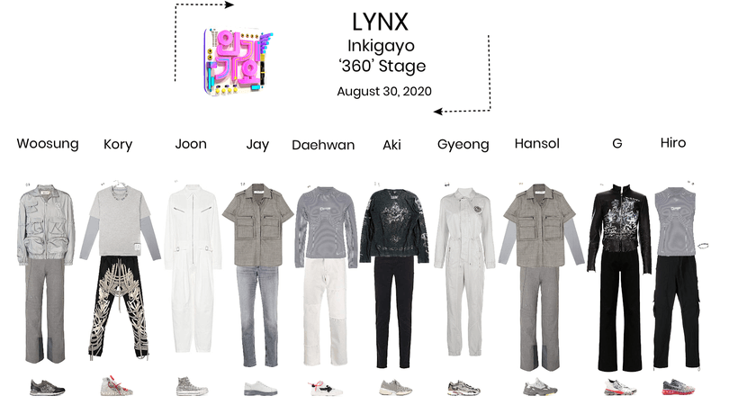 Lynx// '360' Inkigayo Stage