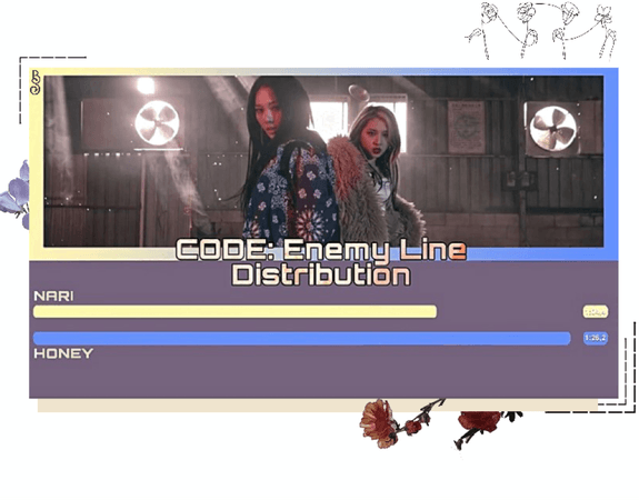 BITTER-SWEET [비터스윗] CODE: Enemy Line Distribution 200401