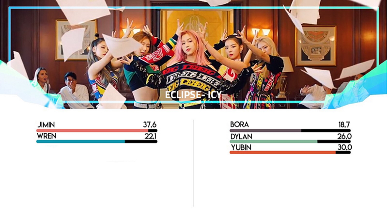 ECLIPSE ICY Line Distribution