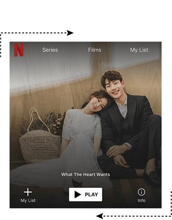 What The Heart Wants - Netflix Release