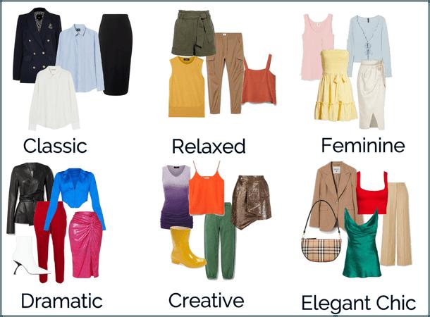 Personality Colour Schemes