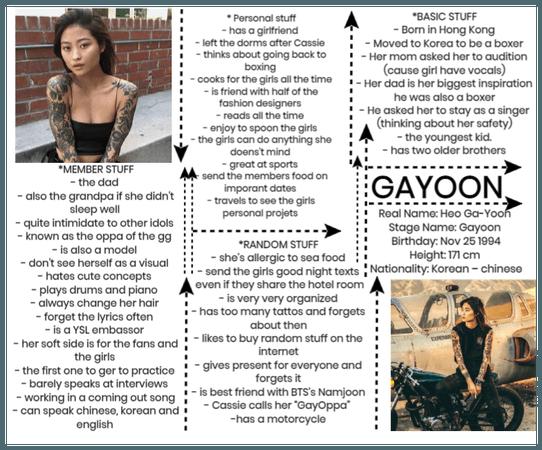 POISON/GAYOON