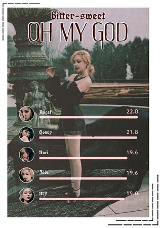 BITTER-SWEET [비터스윗] 'Oh My God' Line Distribution 200801