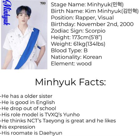 Minhyuk profile
