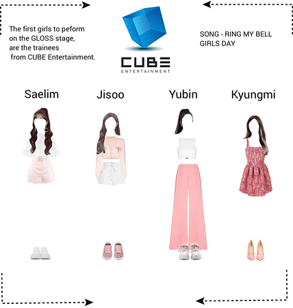 CUBE TRAINEES