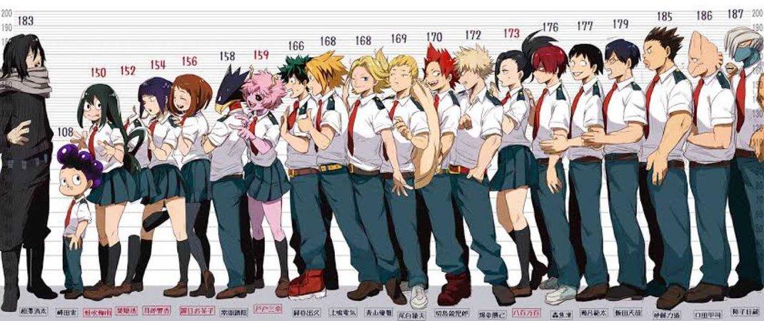 class 1-A (Boku no Hero Academia)