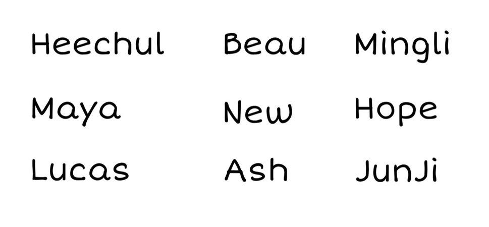 Sun & Moon Names