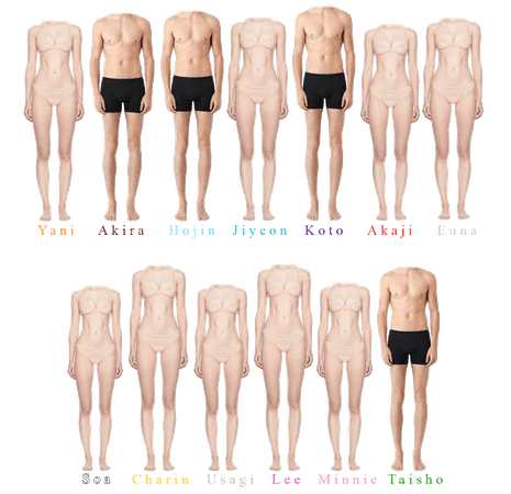 bodies [WAVELENGTH]
