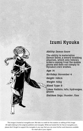 Bungou Stray Dogs 16 Comments   Stray dog, Bungo stray dogs, Bungou stray dogs characters