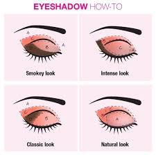eye makeup graph - Google Search