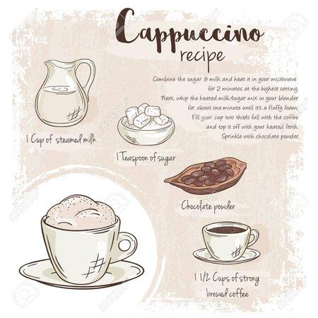 ricettario cappuccino - Buscar con Google