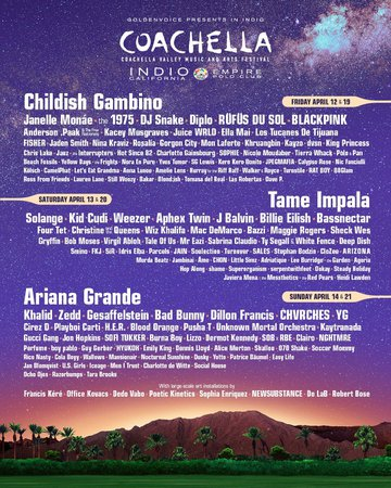 Ariana Grande, Childish Gambino, Tame Impala top Coachella 2019 lineup