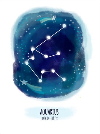 Horoscope Art - Aquarius, Space & Celestial Posters That Stick | Oopsy Daisy