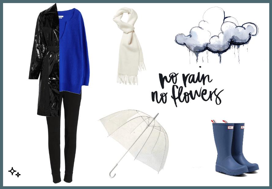 Rain Boots Style?