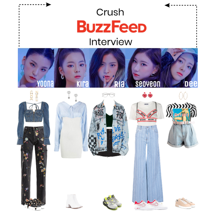 Buzzfeed Interview